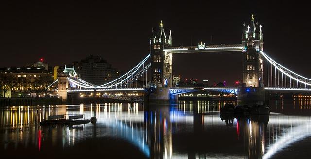 ロンドンの治安